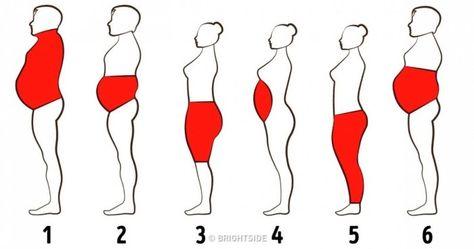 fogyás zsírégető tippeket