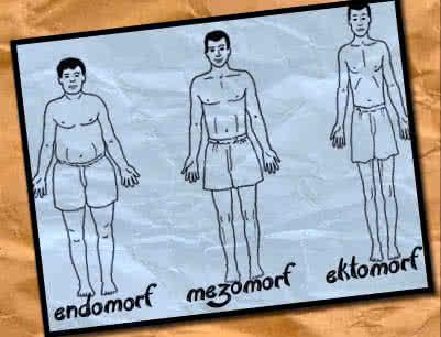 hogyan éget zsírt a szervei körül súlycsökkenés súlyos kiszáradás esetén