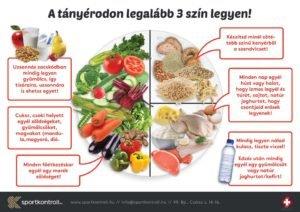 inzulinrezisztencia diéta mintaétrend fehérje alapú diéta