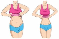 súlycsökkenés súlyos kiszáradás esetén axilláris zsír veszteség
