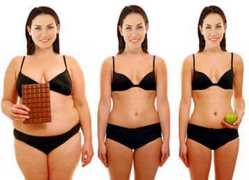 hogyan lehet elveszíteni 16 százalékos testzsírt