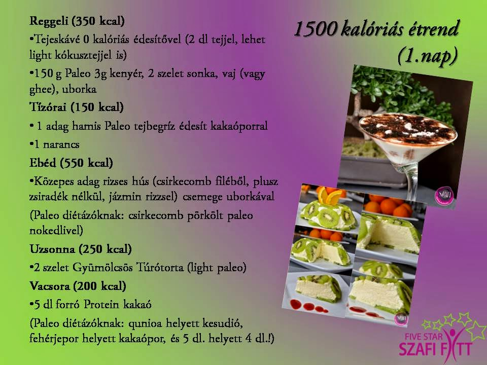 étrend árak