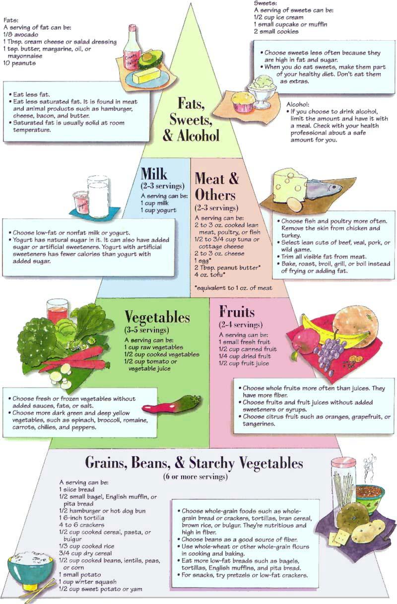 inzulinrezisztencia diéta mintaétrend somaya fogyás