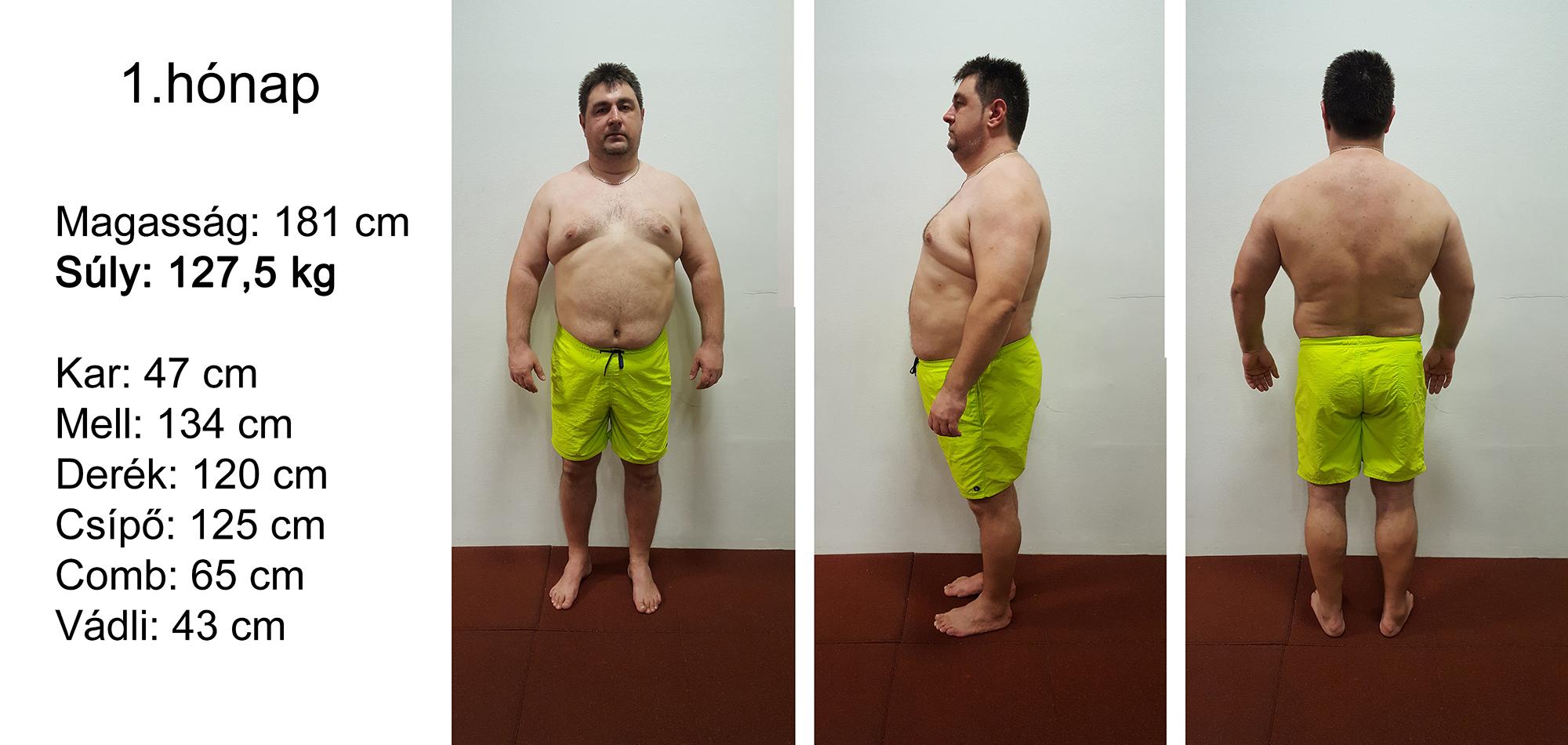 Mennyi fogyás 5 hónap alatt, Mennyit lehet nagy súlyból így fogyni 4-5 hónap alatt? Kb?