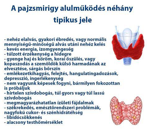 fogyás szívdobogás turbó diéta por rossmann