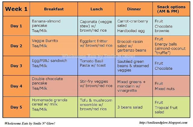 fogyókúrás napi étrend
