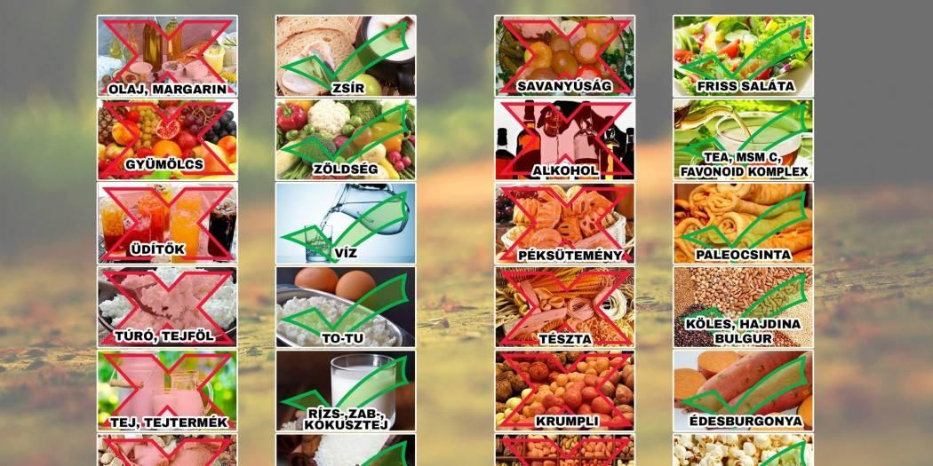REGENOR % AZONNAL| Diéta alatt mit lehet enni| Étrend | BIOCOM