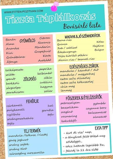 diéta tippek nőknek