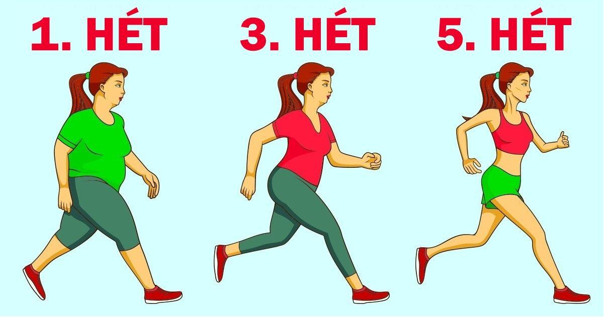 8 zsírégető ital a fogyás fokozására készítse el saját testsúlycsökkentő testét